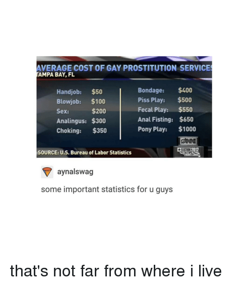 Can Cost of blowjob something