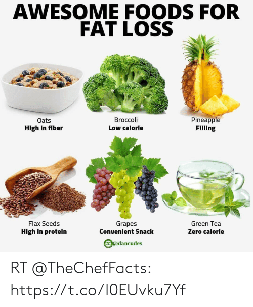 Awesome Foods For Fat Loss Pineapple Filling Broccoli Oats Low Calorie Hlgh In Flber Flax Seeds Green Tea Grapes Hlgh In Proteln Zero Calorle Convenlent Snack Wadancudes Rt Httpstcol0euvku7yf Meme On