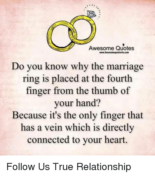 Awesome Quotes Do You Know Why the Marriage Ring Is Placed at the