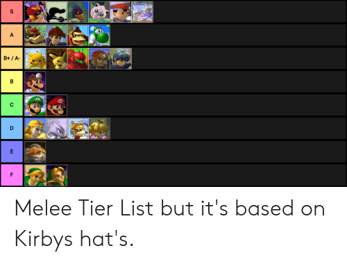Melee Tier List 2020.B A Melee Tier List But It S Based On Kirbys Hat S Smash