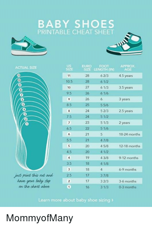 BABY SHOES PRINTABLE CHEAT SHEET APPROX