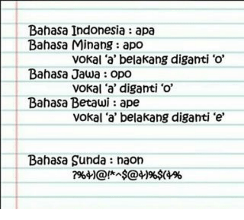 25 Best Memes About Betawi And Indonesian Language Betawi