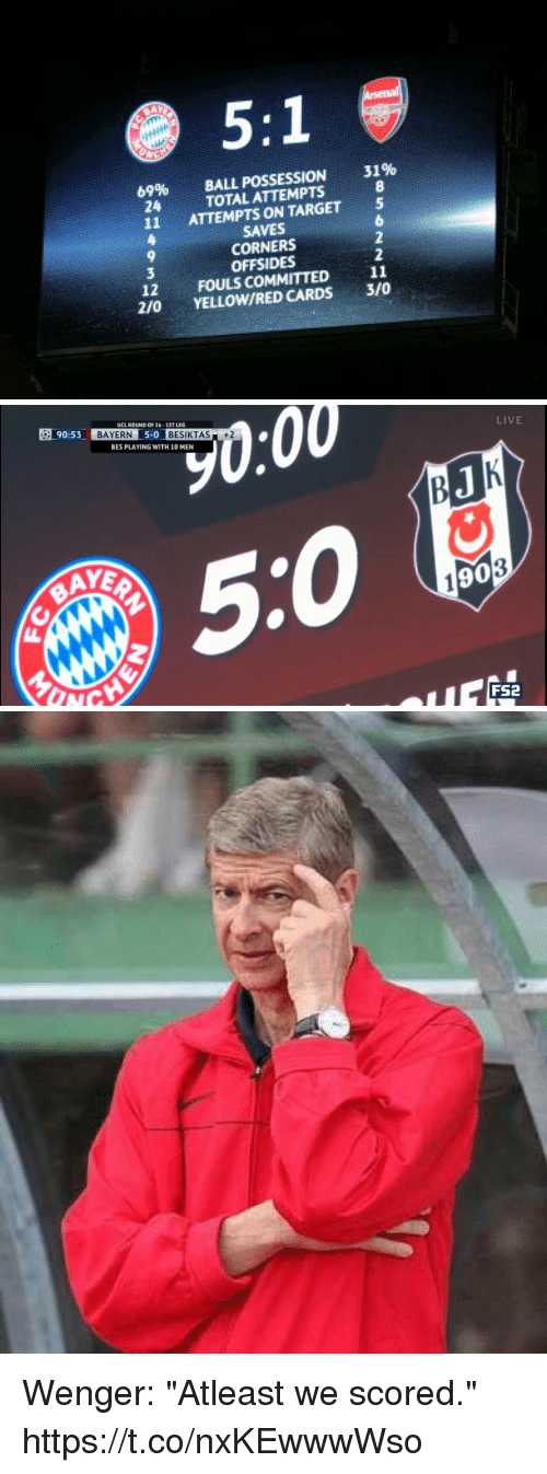 """Memes, Target, and Live: BALL POSSESSION  TOTAL ATTEMPTS  ATTEMPTS ON TARGET  SAVES  CORNERS  OFFSIDES  31%  69%  24  11  5  6  12  2/0  FOULS COMMITTED11  YELLOW/RED CARDS3/0   :00  0  LIVE  UCL ROUND OF 16-1ST LEG  90:53 ENER N 5-0  BESIKTAS +2  BES PLAYING WITH 10 MEN  AYE  908  3  FSe Wenger: """"Atleast we scored."""" https://t.co/nxKEwwwWso"""