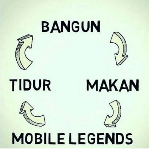 Mobile, Indonesian (Language), and Legends: BANGUN  TIDURMAKAN  MOBILE LEGENDS