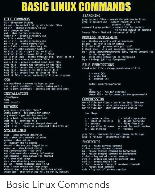 BASIC LINUX COMMANDS Grep Pattern Files Search for Pattern