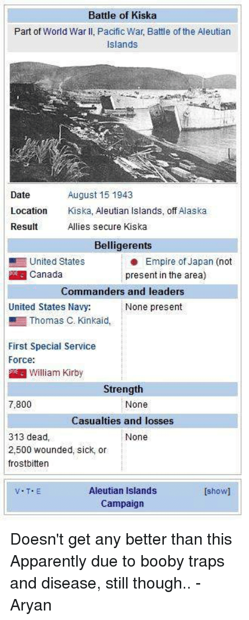 Battle of Kiska Part of World War II Pacific War Battle of