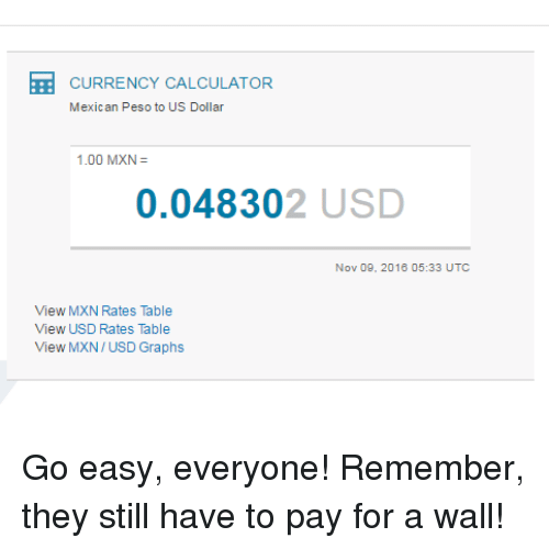 Dank Calculator And Mexican Be Currency Peso To Us Dollar 1 00