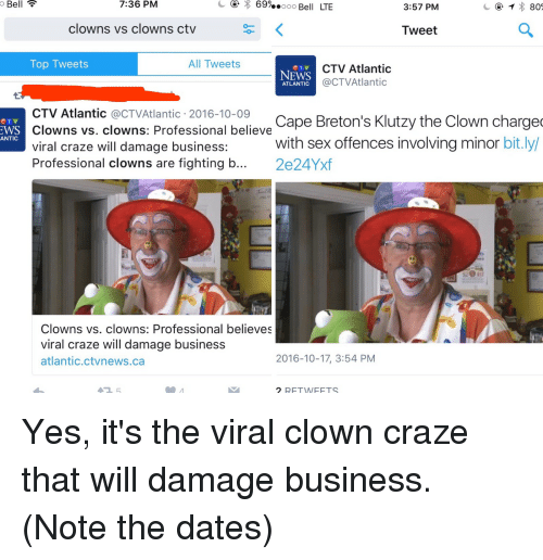 Dating website for clowns