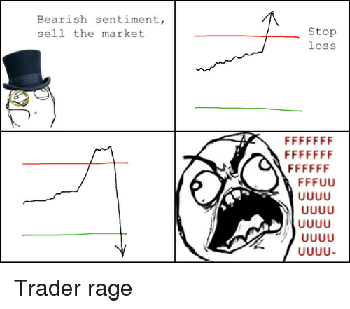 bearish sentiment sell the market stop loss trader rage 22097837 bearish sentiment sell the market stop loss trader rage rage