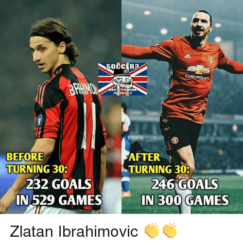 3e78cbad99d Goals, Memes, and Games: BEFORE TURNING 30. 232 GOALS IN 529 GAMES. Zlatan  Ibrahimovic 👏👏