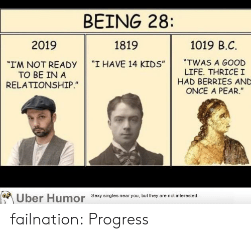 "Life, Sexy, and Tumblr: BEING 28:  1019 B.C  2019  1819  ""TWAS A GOOD  LIFE. THRICEI  HAD BERRIES AND  ONCE A PEAR.""  ""I HAVE 14 KIDS""  ""I'M NOT READY  TO BE IN A  RELATIONSHIP.""  Uber Humor  Sexy singles near you, but they are not interested. failnation:  Progress"