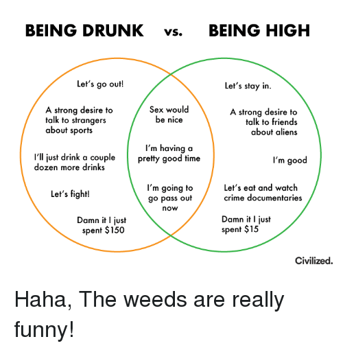 Who being drunk leads to sex
