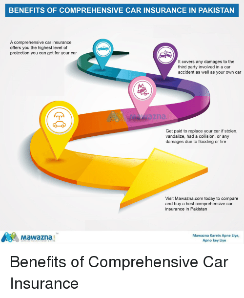 BENEFITS OF COMPREHENSIVE CAR INSURANCE IN PAKISTAN a