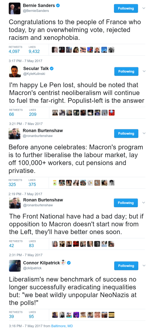 "Anaconda, Bad, and Bad Day: Bernie Sanders  @BernieSanders  Following  Congratulations to the people of France who  today, by an overwhelming vote, rejected  racism and xenophobia.  RETWEETS  LIKES  4,0979,432  3:17 PM - 7 May 2017   Secular Talk  @KyleKulinski  Following  I'm happy Le Pen lost, should be noted that  Macron's centrist neoliberalism will continue  to fuel the far-right. Populist-left is the answer  RETWEETS LIKES  3:21 PM-7 May 2017   Ronan Burtenshaw  @ronanburtenshaw  Following  Before anyone celebrates: Macron's program  is to further liberalise the labour market, lay  off 100,000+ workers, cut pensions and  privatise.  RETWEETS  LIKES  325  375  2:19 PM - 7 May 2017   Ronan Burtenshaw  @ronanburtenshaw  Following  The Front National have had a bad day; but if  opposition to Macron doesn't start now from  the Left, they'll have better ones soorn  42 83  RETWEETS  LIKES  2:31 PM- 7 May 2017   Connor Kilpatrick Fe  @ckilpatrick  Following  Liberalism's new benchmark of success nO  longer successfully eradicating inequalities  but: ""we beat wildly unpopular NeoNazis at  the polls!""  RETWEETS  LIKES  39  95  3:16 PM -7 May 2017 from Baltimore, MD"