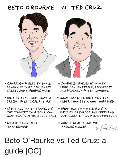 Future, Girls, and Money: BETO O'ROURKE vs TED CRUZ  CAMPAIGN FUELED BY SMALL CAMPAIGN FUELED BY MONEY  DONORS, REFUSES CORPORATE FROM CORPORATIONS, LOBBYISTS,  BRIBES AND SUPERPAC MONEY AND PROBABLY PUTIN, SOMEHOW  .ONLY YS YEARS OLD, WITH A  .WALT HOW IS HE ONLY TWO YEARS  BRIGHT POLLTICAL FUTURE  OLDER THAN BETO, WHAT HAPPENED  . SPENT HIS YOUTH TRAVELING SPENT HIS YouTH WEARING A  THE COUNTRY IN A TOUR VAN  WITH HIS POST-HARDCORE BAND  PAISLEY BATHROBE AND CREEPING  oUT GIRLS IN HIS PRINCETON DORM  . WOW HE CAN REALLY  WOW HE REALLY WAS THE  SKATEBOARD  ZODLAC KILLER  eqe