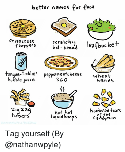 Food, Memes, and Scratch: better names for food  CriSScross  loppers  scratch  hat bred leafbucket  a  tonque-ficklın' peppermeafcheese wheat  bubble Juie  36 0  0  Zia za  hot hot  hqd lumps  hardened tears  of the  andyman  bers Tag yourself (By @nathanwpyle)