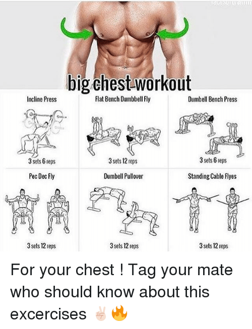 Memes And Cable Big Chest Workout Flat Bench Dumbbell Fly Incline Press