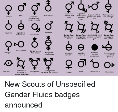 Transgender, Girl, and Boy: Bigender:  Bigender:  Bigender: third Demiagender:  androgyne gender and demi- with demigirl  Male  Androgyne  female and  male  Female  Bigender  (example of  female + male)  and neu-  trois  boy  Demiboy  Agender  Genderless  Neutrois  Intergender  Genderfluid: Genderfluid: Genderfluid: third Genderfluid:  female and intergender gender and demi androgyne  and female  male  and neutrois  girl  Third Gender Genderqueer/  Pangender /  Poligender  Agender:  version  Demigirl  Non-binary  Agender:  version 1  Agender:  version 2  Demiagender  (with third  gender)  gendervoid  Genderfluid  (example of  female and male)  Transgender  (alternative version)  Epicene  Transgender  Femme  Butch  Travesti n-b  Aliagender