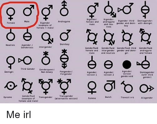 Transgender, Irl, and Me IRL: Bigender:Bigender  female and androgyne  and neu-  Bigender: third Demiagender:  gender and demi: with demigrt  Malc  Androgyne  Female  male  (example of  female + malc)  boy  rois  Demiboy  Agender  Gendertess Intergender  Neutrois  Genderfluid: Genderfluid: Genderfluld: third Genderfluid:  female and intergender gender and demi androgyne  and femate  male  and neutrois  Third Gender Genderueer Pangender/  Potigender  Agender  version  Demigiri  Non-binary  Agender  version  Agender  version 2  Demiagender  (with third  gendervoid  gender)  Genderfluid Transgender (alternative vers  (example of  Transgender  Epicene  Femme  Travesti n.b  Aliagender  female and mate) Me irl