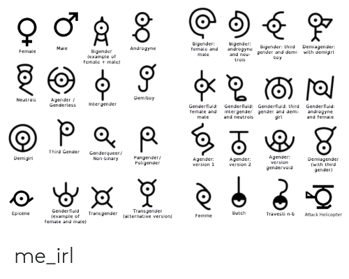 Transgender, Girl, and Irl: Bigender  female and androgyne  Bigender  Bigender: third Demiagender:  gender and demi- with demigirl  Male  Androgyne  Female  Bigender  (example of  female male,)  and neuu  trois  male  boy  Demiboy  Neutrois  Agender/  Genderless  Intergender  Genderfluid Genderfluid: Genderfluid: third Genderfluid:  female and ntergender gender and demi androgyne  male  and neutrois  girl  and female  Third Gender Genderqueer/  Pangender/  Poligender  Agender:  version  Demigirl  Non-binary  Agender  version 1  Agender  version 2  Demiagender  (with third  gender)  gendervoid  Gender fluid  (example of  female and male)  ransgender  (alternative version)  Epicene  Transgender  Femme  Butch  vesti n-b ttack Helicopter me_irl