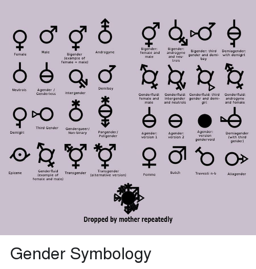 Transgender, Girl, and Boy: Bigender  female and androgyne  eBigender: third Demiagender:  gender and demi with demigirl  Male  Androgyne  Female  Bigender  (example of  female + male)  and neu-  trois  male  boy  Demiboy  Agender  Genderless Intergender  Neutrois  Genderfluid: Genderfluid: Genderfluid: third Genderfluid:  female and intergender gender and demi androgyne  and female  male  and neutrois  girl  Third Gender Genderqueer/  Pangender/  Poligender  Agender:  version  gendervoid  Demigirl  Non-binary  Agender:  version 1  Agender:  version 2  Demiagender  (with third  gender)  Genderfluid Transgender  (example of  Transgender  (alternative version)  Epicene  Femme  Butch  Travesti n-b  Aliagender  female and male)  Dropped by mother repeatedly