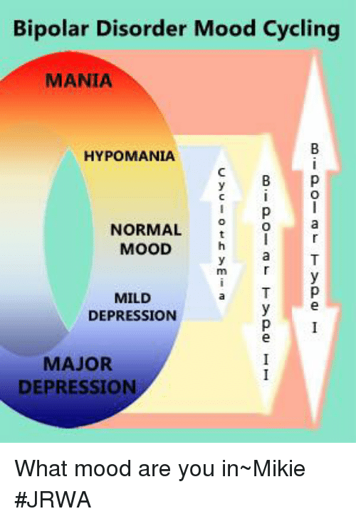 how to help someone with mood disorders