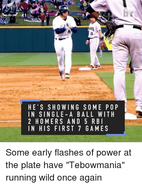 """Pop, Sports, and Games: bK  ZB  HE'S SHOWING SOME POP  IN SINGLE-A BALL WITH  2 HOMERS AND 5 RBI  IN HIS FIRST 7 GAMES  OH  PT  TS  ENIE  MLRA  Sl5G  GBD7  NT  E R  0LRF  HGE  SN S  SSOH  EN N  1121 Some early flashes of power at the plate have """"Tebowmania"""" running wild once again"""