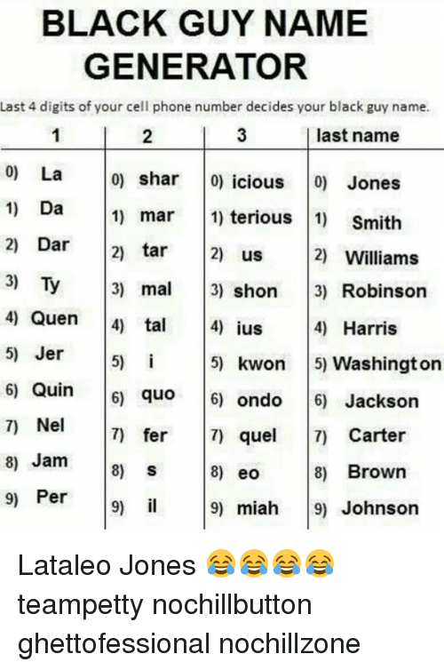 black guy name generator last 4 digits of your cell phone number