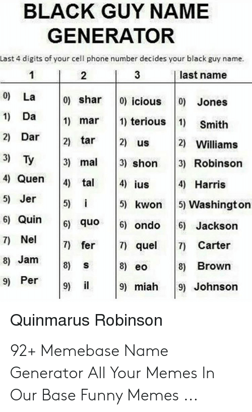 Black Guy Name Generator Last 4 Digits Of Your Cell Phone Number Decides Your Black Guy Name 1 Last Name 2 0 La 0 Shar 0 Icious 0 Jones 1 Da