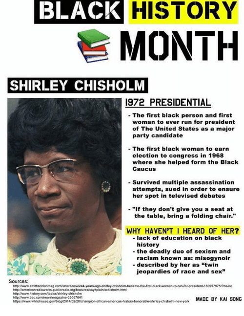 Black History Month Shirley Chisholm 1972 Presidential The -6117