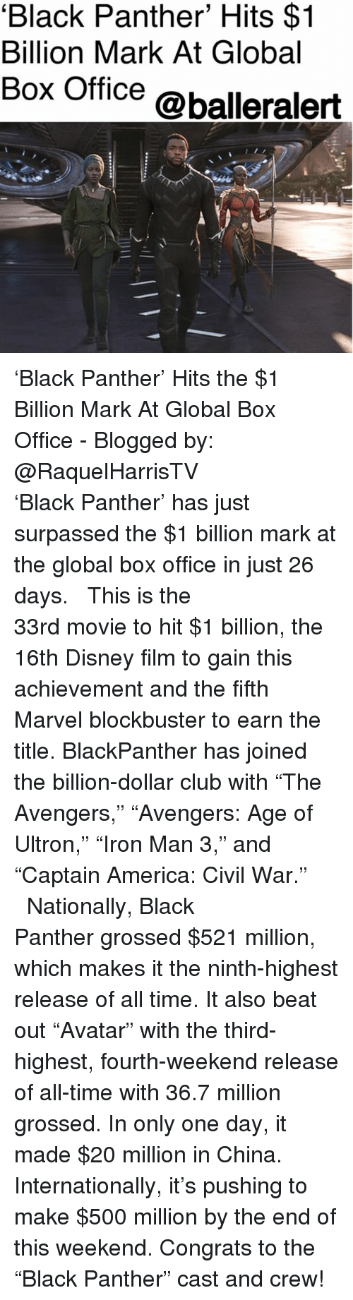 """America, Blockbuster, and Club: 'Black Panther' Hits $1  Billion Mark At Global  Box Office @balleralert 'Black Panther' Hits the $1 Billion Mark At Global Box Office - Blogged by: @RaquelHarrisTV ⠀⠀⠀⠀⠀⠀⠀⠀⠀ ⠀⠀⠀⠀⠀⠀⠀⠀⠀ 'Black Panther' has just surpassed the $1 billion mark at the global box office in just 26 days. ⠀⠀⠀⠀⠀⠀⠀⠀⠀ ⠀⠀⠀⠀⠀⠀⠀⠀⠀ This is the 33rd movie to hit $1 billion, the 16th Disney film to gain this achievement and the fifth Marvel blockbuster to earn the title. BlackPanther has joined the billion-dollar club with """"The Avengers,"""" """"Avengers: Age of Ultron,"""" """"Iron Man 3,"""" and """"Captain America: Civil War."""" ⠀⠀⠀⠀⠀⠀⠀⠀⠀ ⠀⠀⠀⠀⠀⠀⠀⠀⠀ Nationally, Black Panther grossed $521 million, which makes it the ninth-highest release of all time. It also beat out """"Avatar"""" with the third-highest, fourth-weekend release of all-time with 36.7 million grossed. In only one day, it made $20 million in China. Internationally, it's pushing to make $500 million by the end of this weekend. Congrats to the """"Black Panther"""" cast and crew!"""
