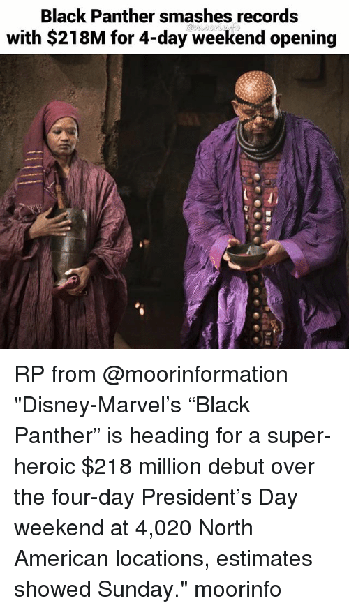 "Disney, Memes, and American: Black Panther smashes records  with $218M for 4-day weekend opening  @n.し001 RP from @moorinformation ""Disney-Marvel's ""Black Panther"" is heading for a super-heroic $218 million debut over the four-day President's Day weekend at 4,020 North American locations, estimates showed Sunday."" moorinfo"