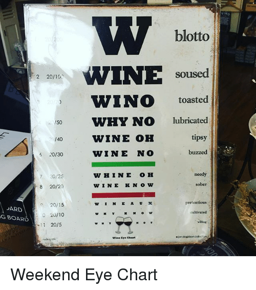 Pretentious Wine And Sober Blotto Soused 2 20 10 Wino Toasted Weekend Eye Chart