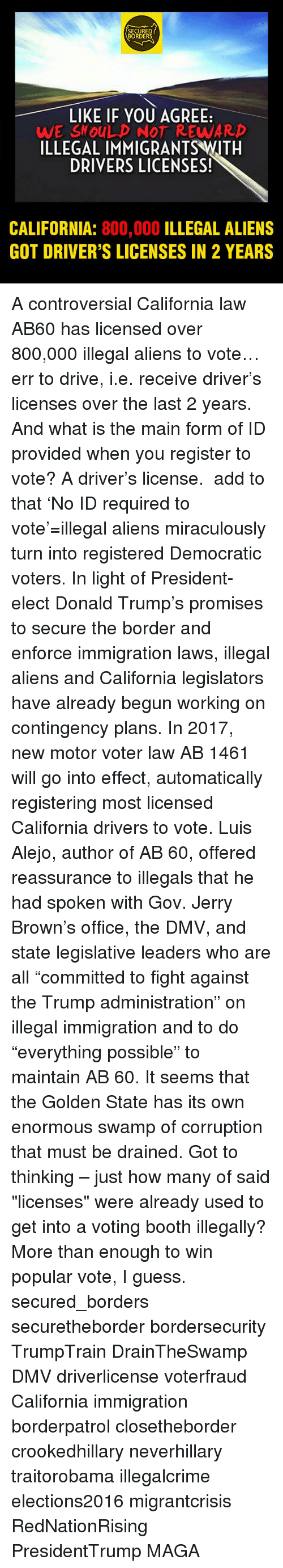 "Dmv, Donald Trump, and Memes: BORDERS  LIKE IF YOU AGREE:  WE SHOULD NOT REWARD  ILLEGAL IMMIGRANTS WITH  DRIVERS LICENSES!  CALIFORNIA: 800,000 ILLEGAL ALIENS  GOT DRIVER'S LICENSES IN 2 YEARS A controversial California law AB60 has licensed over 800,000 illegal aliens to vote…err to drive, i.e. receive driver's licenses over the last 2 years. And what is the main form of ID provided when you register to vote? A driver's license. + add to that 'No ID required to vote'=illegal aliens miraculously turn into registered Democratic voters. In light of President-elect Donald Trump's promises to secure the border and enforce immigration laws, illegal aliens and California legislators have already begun working on contingency plans. In 2017, new motor voter law AB 1461 will go into effect, automatically registering most licensed California drivers to vote. Luis Alejo, author of AB 60, offered reassurance to illegals that he had spoken with Gov. Jerry Brown's office, the DMV, and state legislative leaders who are all ""committed to fight against the Trump administration"" on illegal immigration and to do ""everything possible"" to maintain AB 60. It seems that the Golden State has its own enormous swamp of corruption that must be drained. Got to thinking – just how many of said ""licenses"" were already used to get into a voting booth illegally? More than enough to win popular vote, I guess. secured_borders securetheborder bordersecurity TrumpTrain DrainTheSwamp DMV driverlicense voterfraud California immigration borderpatrol closetheborder crookedhillary neverhillary traitorobama illegalcrime elections2016 migrantcrisis RedNationRising PresidentTrump MAGA"