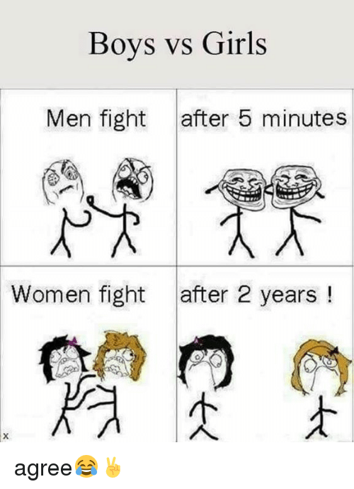 boys vs girls men fight after 5 minutes women fight 5424517 boys vs girls men fight after 5 minutes women fight after 2 years