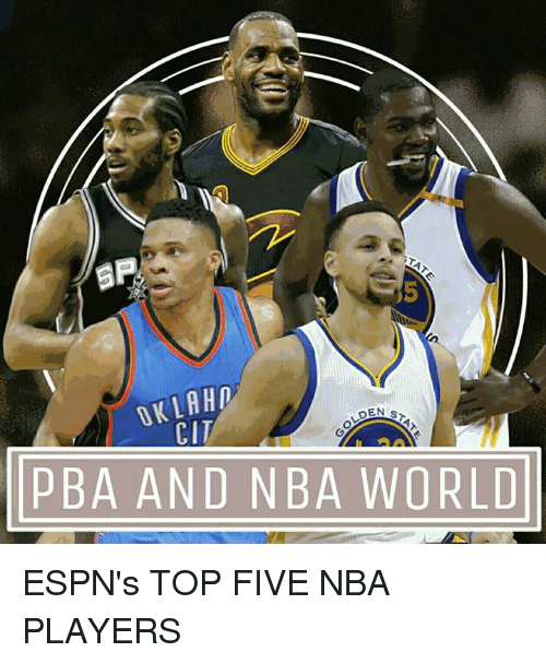 Espn, Memes, and Nba: BP  LAHD  DK DEN S  CIT  PBA AND NBA WORLD ESPN's TOP FIVE NBA PLAYERS