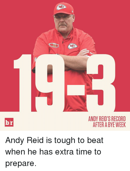 [Image: br-andy-reids-record-after-a-bye-week-an...387764.png]