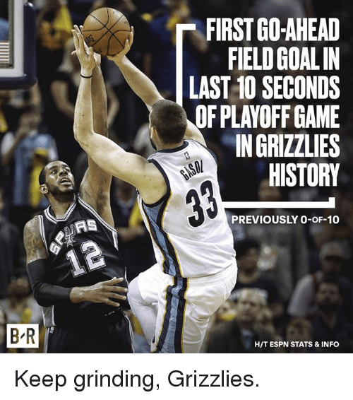 Espn, Memphis Grizzlies, and Game: BR  RS  FIRST GO-AHEAD  FIELDGOALIN  LAST 10 SECONDS  OF PLAYOFF GAME  INGRIZZLIES  HISTORY  PREVIOUSLY 0-OF-10  HIT ESPN STATS & INFO Keep grinding, Grizzlies.