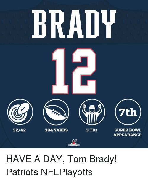 Memes, Super Bowl, and Tom Brady: BRADY  7th  3 TDs  32/42  384 YARDS  SUPER BOWL  APPEARANCE  CHAMPIONSHIP HAVE A DAY, Tom Brady! Patriots NFLPlayoffs