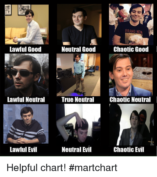 Opinion good neutral evil chart