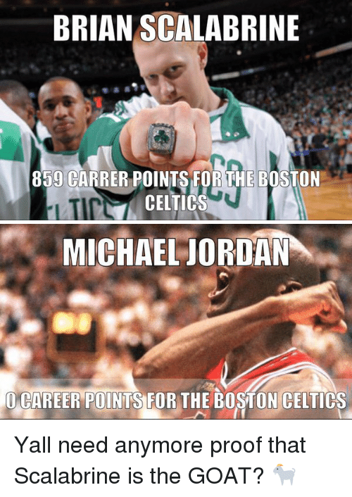 BRIAN SCALABRINE 859 CARRER POINTS FOR THE BOSTON CELTICS MICHAEL ... cfd0af955