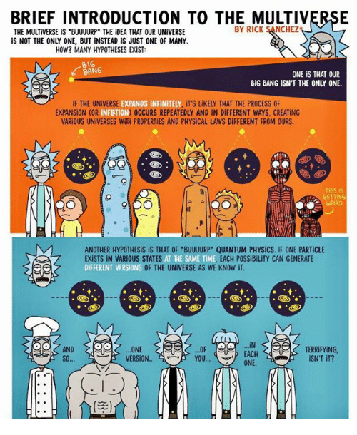 """Dank Memes, Big Bang, and Multiverse: BRIEF INTRODUCTION TO THE MULTIVERSE  BY RICK SANCHEZ  THE MULTIVERSE is """"BUUUURP THE iDEA THAT OUR UNIVERSE  is NOT THE ONLY ONE, BUT INSTEAD is JUST ONE OF MANY.  HOW? MANY HYPOTHESES EXIST:  BANG  ONE IS THAT OUR  BIG BANG ISNT THE ONLY ONE.  IF THE UNIVERSE  EXPANDS INFINITEL  TS LiKELY THAT THE PROCESS OF  EXPANSION (OR  INFRTION OCCURS REPEATEDLY AND IN DiFFERENT WAYS, CREATING  VARIOUS UNIVERSES WUH PROPERTIES AND PHYSiCAL LAWS DiFFERENT FROM OURS  THIS IS  GETTING  WEIRD  ANOTHER HYPOTHESIS is THAT 0F 'BUUUURP"""" QUANTUM PHYSiCS. IF ONE PARTICLE  EXISTS IN VARIOUS STATES  AT THE SAME  TIME, EACH POSSIBILITY CAN GENERATE  OF THE UNIVERSE AS WE KNOW iT  DIFFERENT VERSION  AA  9 AND  TERRIFYING  SO,  VERSION  SN'T iT?  ONE."""
