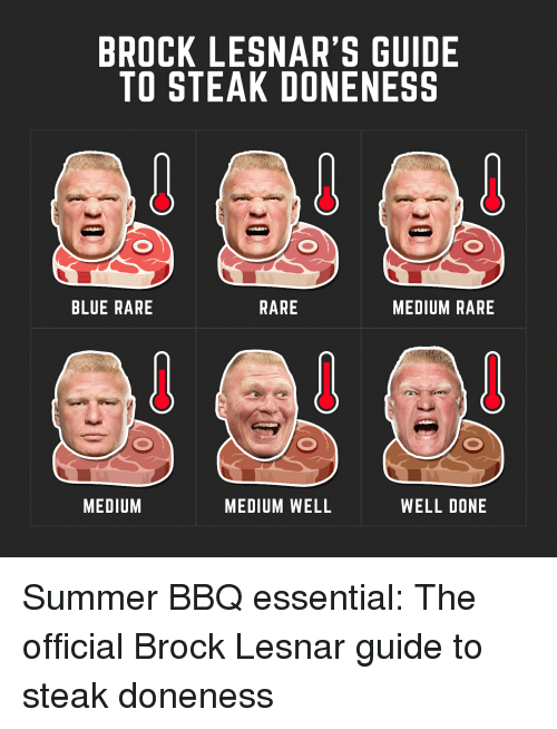 Wrestling, Summer, and Brock: BROCK LESNAR'S GUIDE  TO STEAK DONENESS  BLUE RARE  RARE  MEDIUM RARE  MEDIUM  MEDIUM WELL  WELL DONE