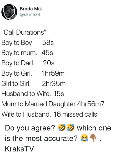 "Dad, Memes, and Girl: Broda Mik  @skinez8  ""Call Durations""  Boy to Boy 58s  Boy to mum. 45s  Boy to Dad. 20s  Boy to Girl. 1hr59m  Girl to Girl 2hr35m  Husband to Wife. 15s  Mum to Married Daughter 4hr56m7  Wife to Husband. 16 missed calls Do you agree? 🤣🤣 which one is the most accurate? 😂👇🏾 . KraksTV"
