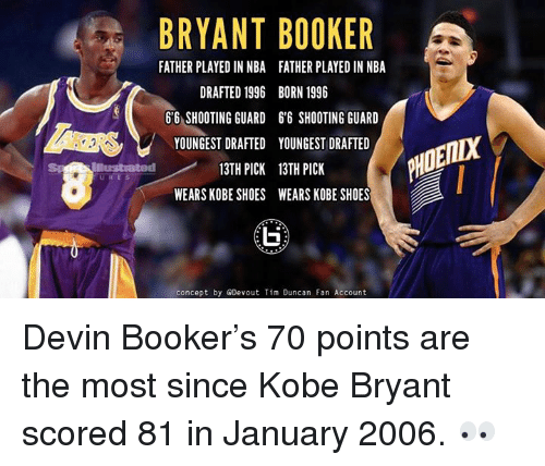Kobe Bryant, Memes, and Nba: BRYANT BOOKER  FATHER PLAYED IN NBA FATHER PLAYED IN NBA  DRAFTED 1996 BORN 1996  66 SHOOTING GUARD 66 SHOOTING GUARD  YOUNGEST DRAFTED YOUNGEST DRAFTED  13TH PICK 13TH PICK  WEARS KOBE SHOES WEARS KOBE SHOES  concept by @Devout Tim Duncan Fan Account Devin Booker's 70 points are the most since Kobe Bryant scored 81 in January 2006. 👀