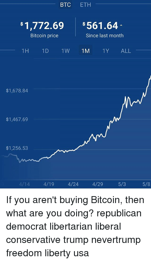 cryptocurrency mrw it dips everytime i buy