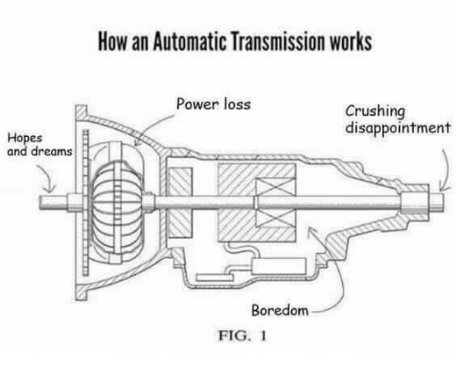 btopdreams how an automatic transmission works power loss crushing rh me me automatic transmission diagram honda automatic transmission diagram meme