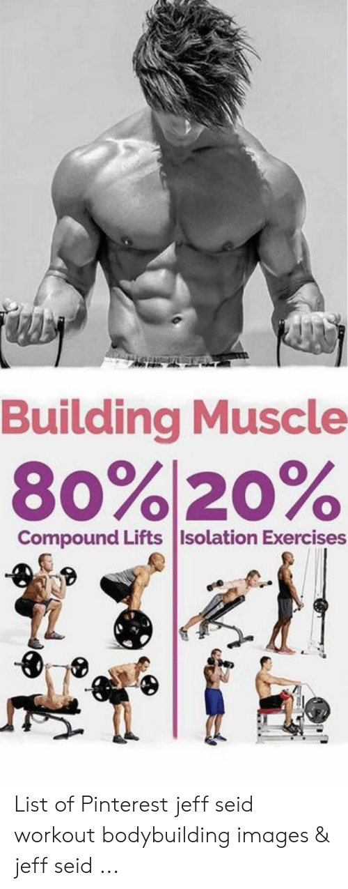 Building Muscle 80% 20% Compound Lifts Isolation Exercises