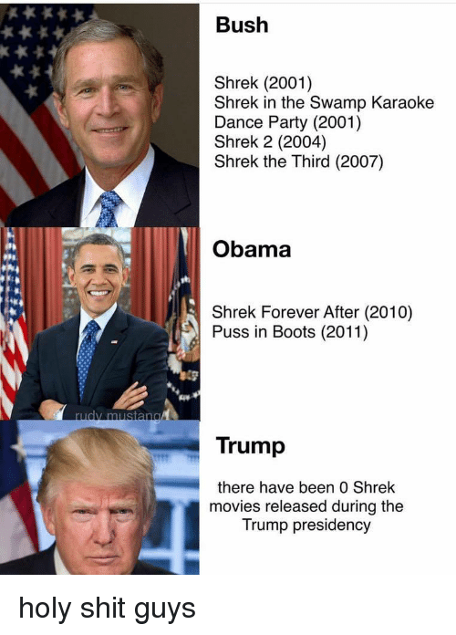 Movies, Obama, and Party: Bush  Shrek (2001)  Shrek in the Swamp Karaoke  Dance Party (2001)  Shrek 2 (2004)  Shrek the Third (2007)  Obama  Shrek Forever After (2010)  Puss in Boots (2011)  rudy mustang  Trump  there have been 0 Shrek  movies released during the  Trump presidency holy shit guys