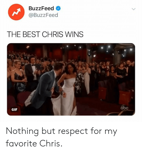 Abc, Gif, and Respect: BuzzFeed  @BuzzFeed  THE BEST CHRIS WINS  GIF  abc Nothing but respect for my favorite Chris.